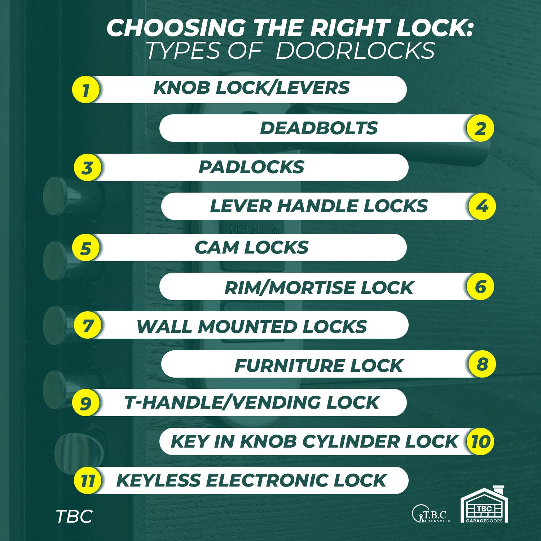 Choosing the Right Lock: Types of Door Locks