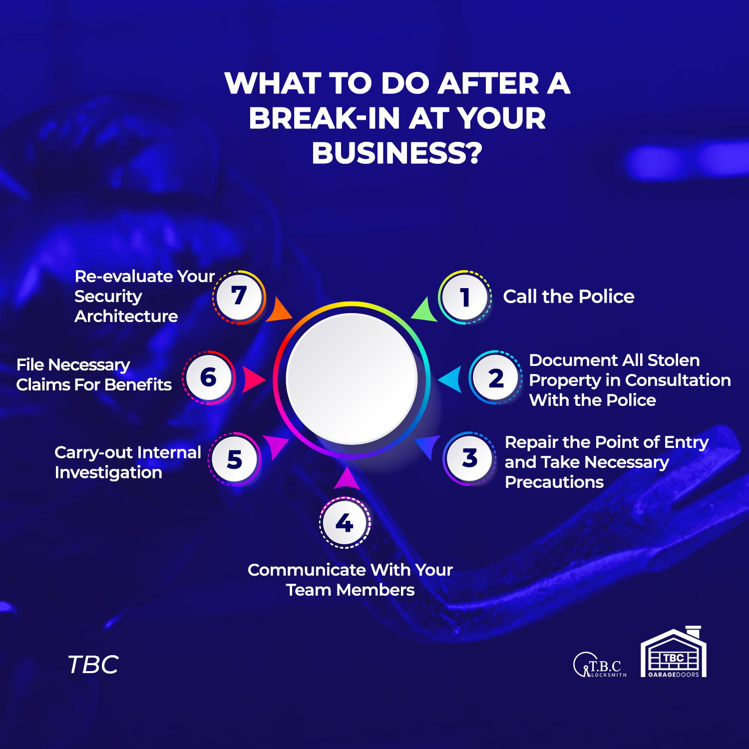 What to Do After a Break-in at Your Business