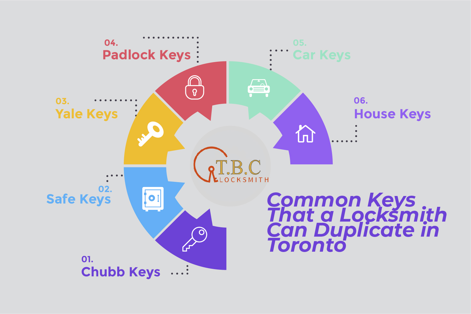 Common Keys a Locksmith Can Duplicate in Toronto