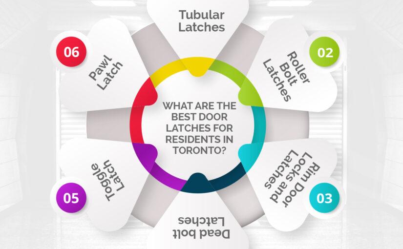Best Door Latches for Toronto Residents