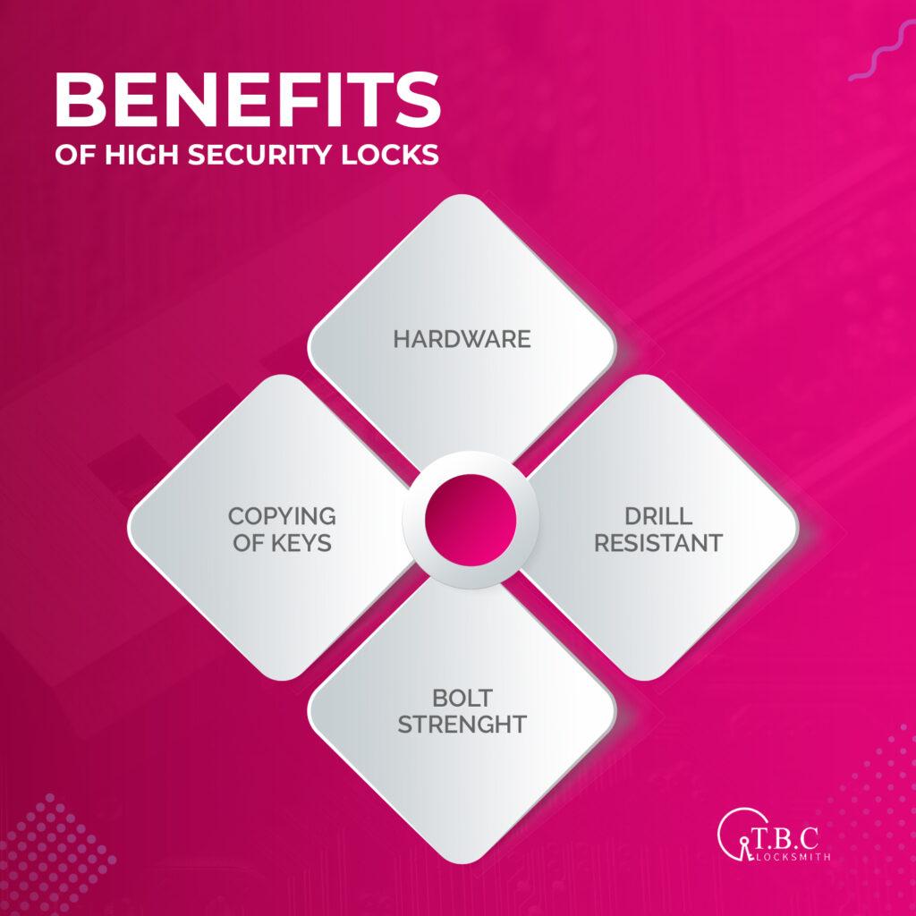 Benefits of High-security Locks