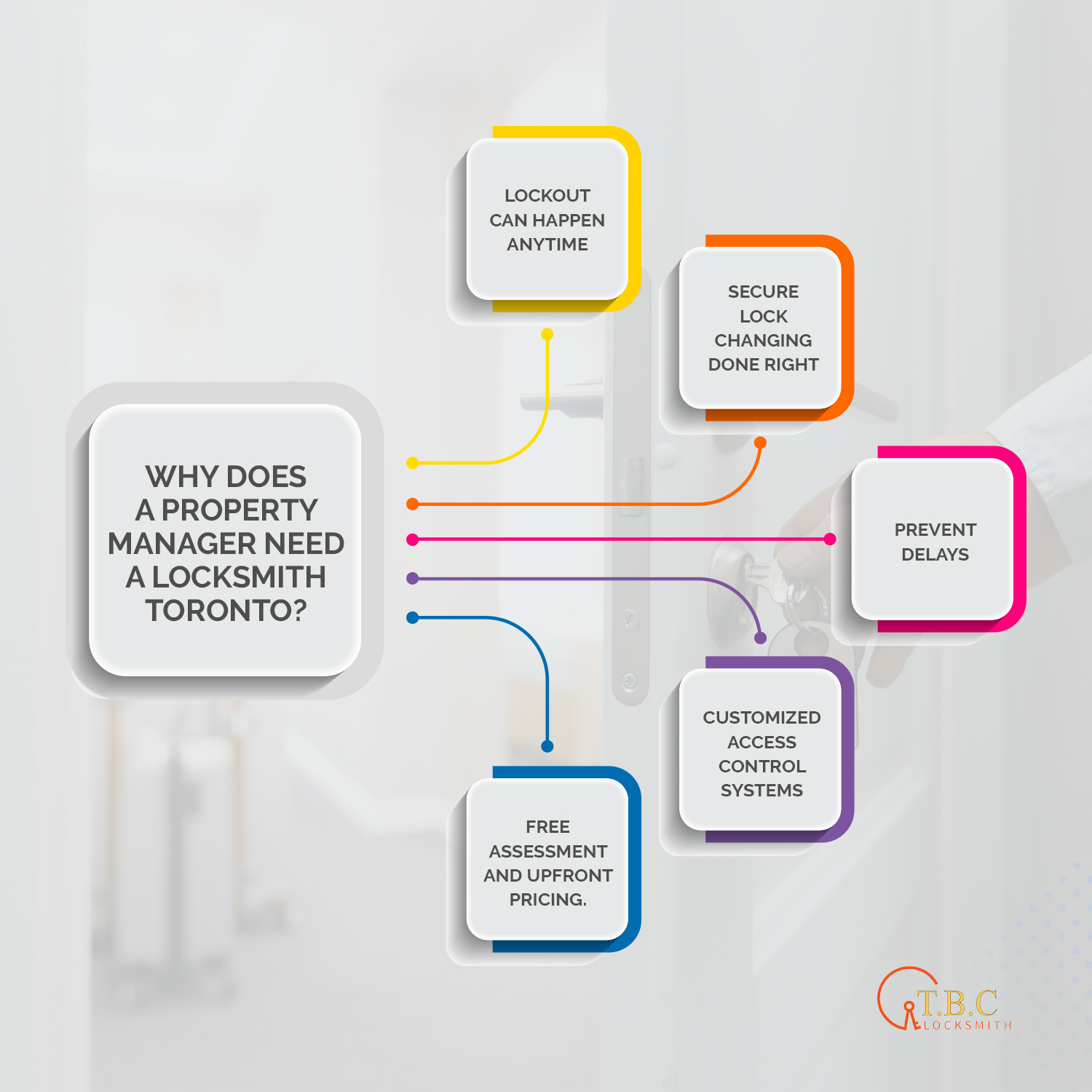 Why Does a Property Manager Need a Locksmith Toronto